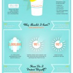 UV-Olay-Infographic-FINAL