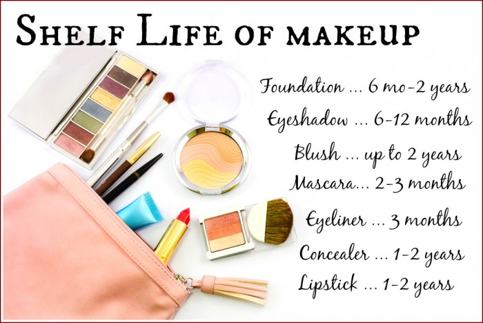 makeupshelflife