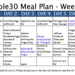 Whole30 Diary:  7 Days Down, 23 to Go! (Plus Week One PDF MealPlan)
